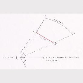 Projection-diagram